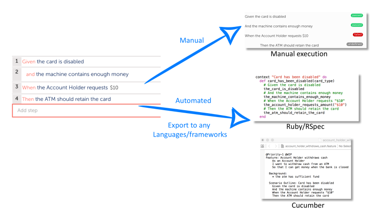 Scripts are generated in several frameworks