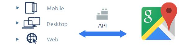 API-GUI Challange1