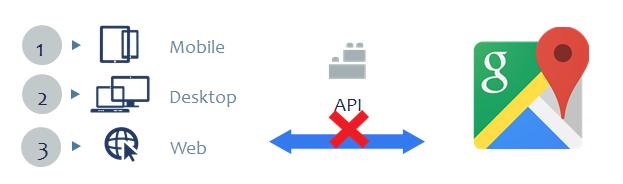 API-GUI Challange2
