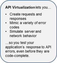 API Virtualization Helps You