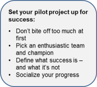 Pilot Your API VIrtualization Program