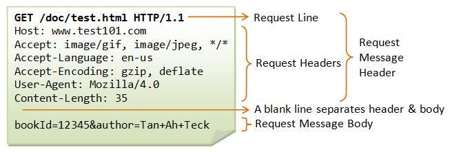 HackYourAPI1