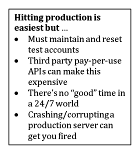 hitting_production_is_easiest_but