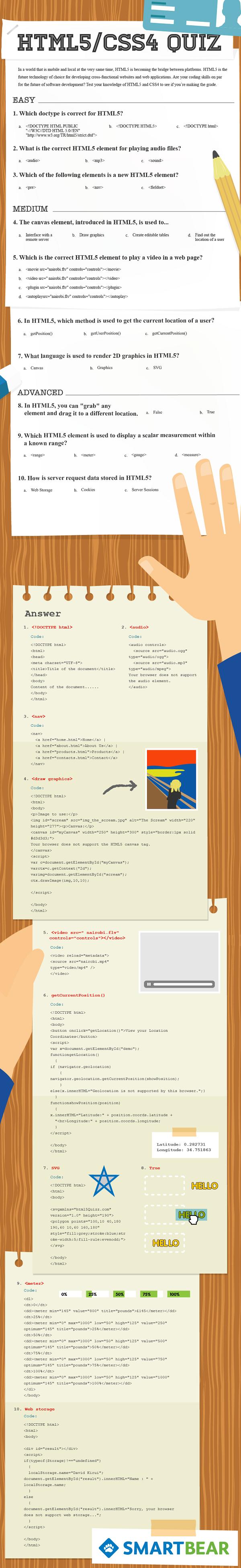 HTML5-CSS4-Quiz-infographic