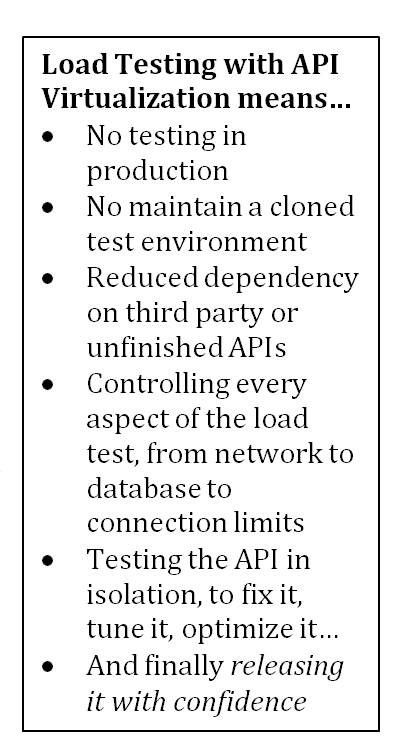 load-testing-with-api-virtualization