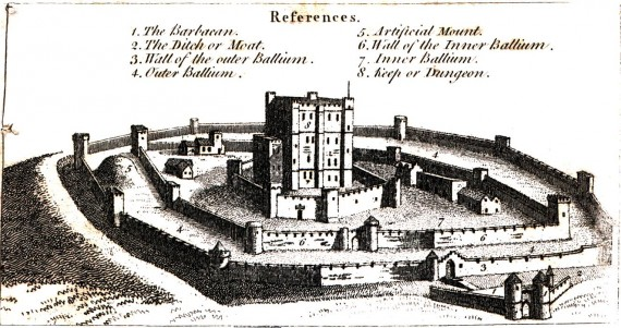 What medieval castles can teach you about web security for Castle design software