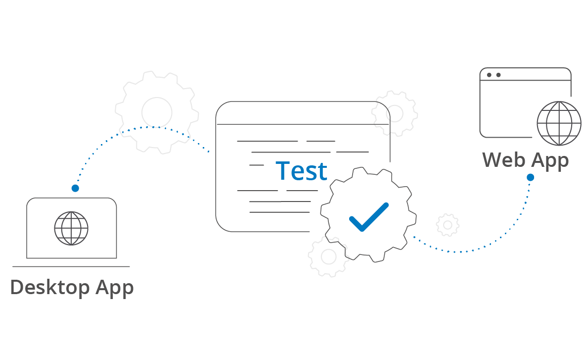 Expanded Testing for Desktop Apps Built on Web Technologies