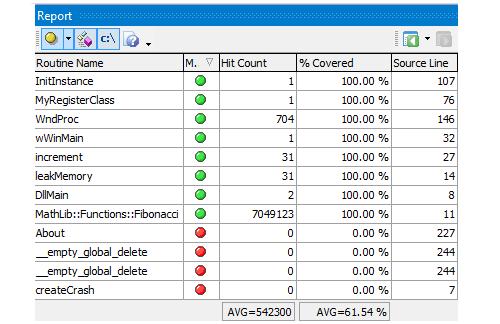 Code Coverage Profiler | AQTime Pro