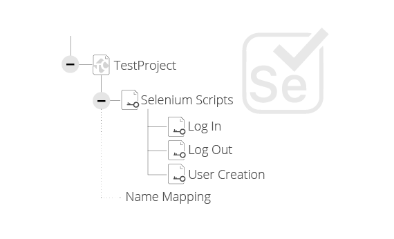 Selenium WebDriver-Integration