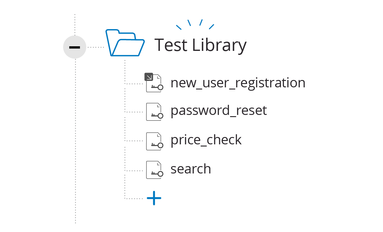 Design a Custom Library Built for Reusing Functional Tests