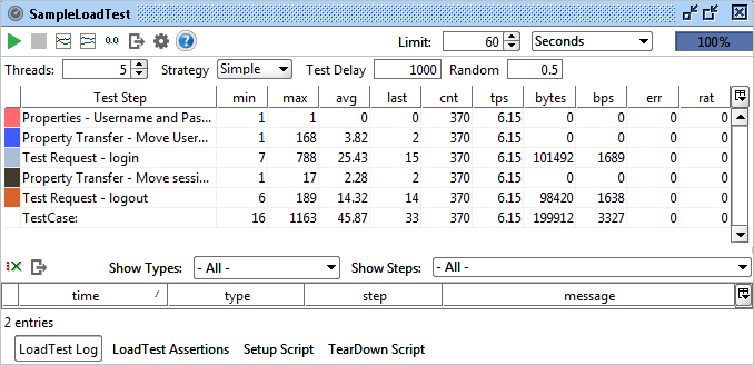 Finished LoadTest In SoapUI