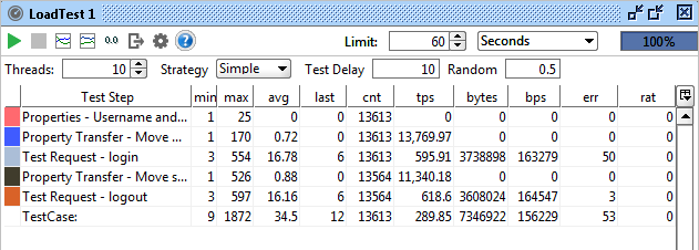 loadtest-for-statistics-export