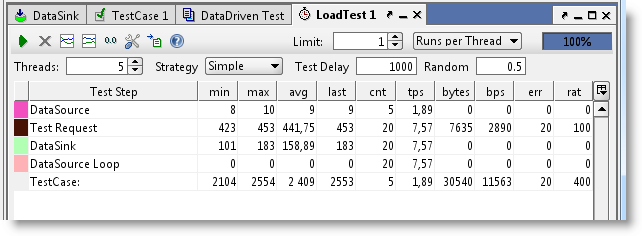 subreport-datasink-loadtest