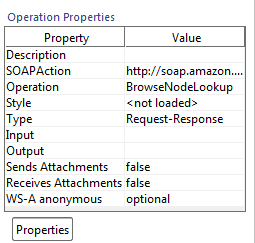 WSDL operation properties