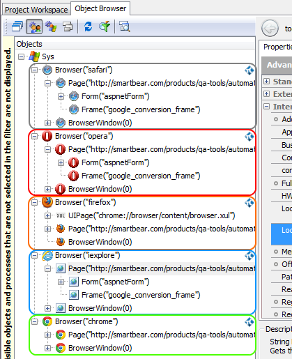 Processes corressponding to different browsers