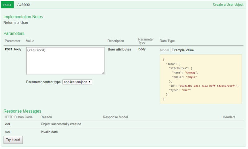 Automatically Generate Openapi Specifications Documentation With