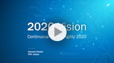 Continuous Testing Agility 2020