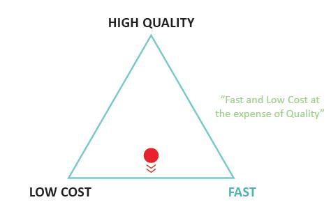 Fundamentals of Quality Assurance   Zephyr