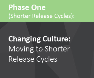 Phase One - Shorter Release Cycles