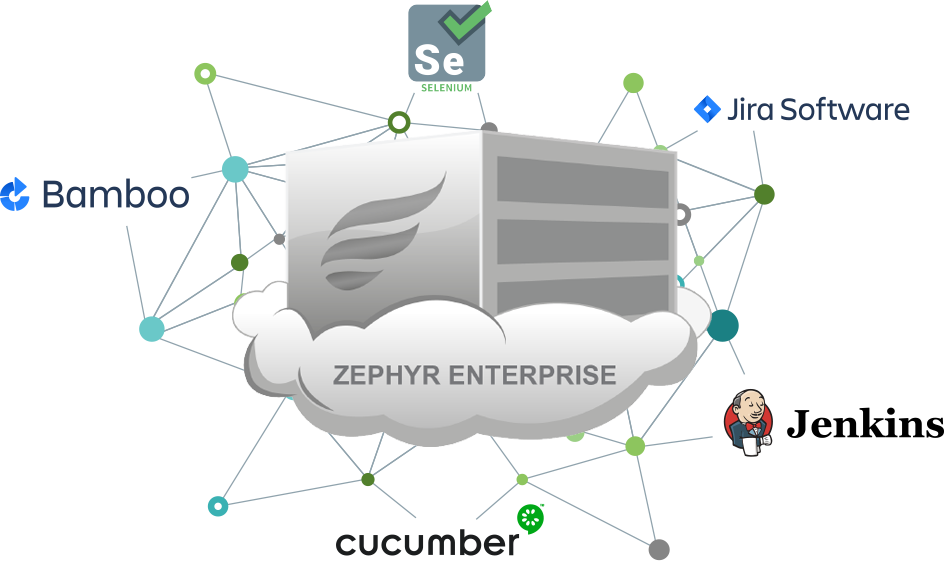 Zephyr integration with DevOps tools graphic